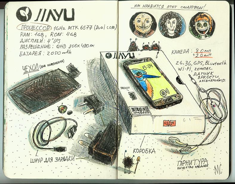 скетч, рисунок телефона, jiayu