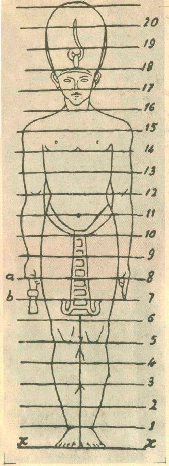 древний Египет, рисунок, методы обучения рисунку